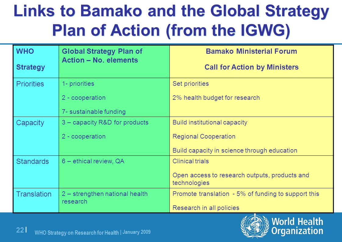 Links to Bamako and the Global Strategy Plan of Action (from the IGWG)