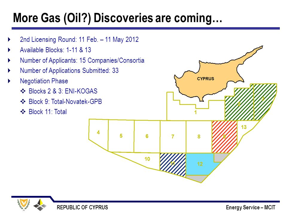 More Gas (Oil ) Discoveries are coming…