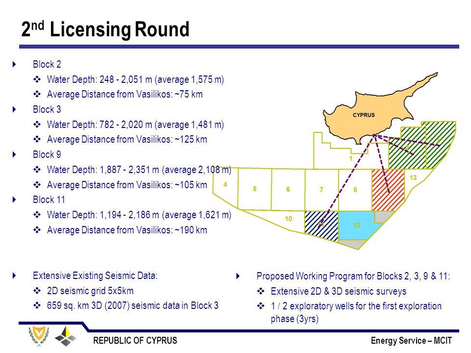 2nd Licensing Round Block 2