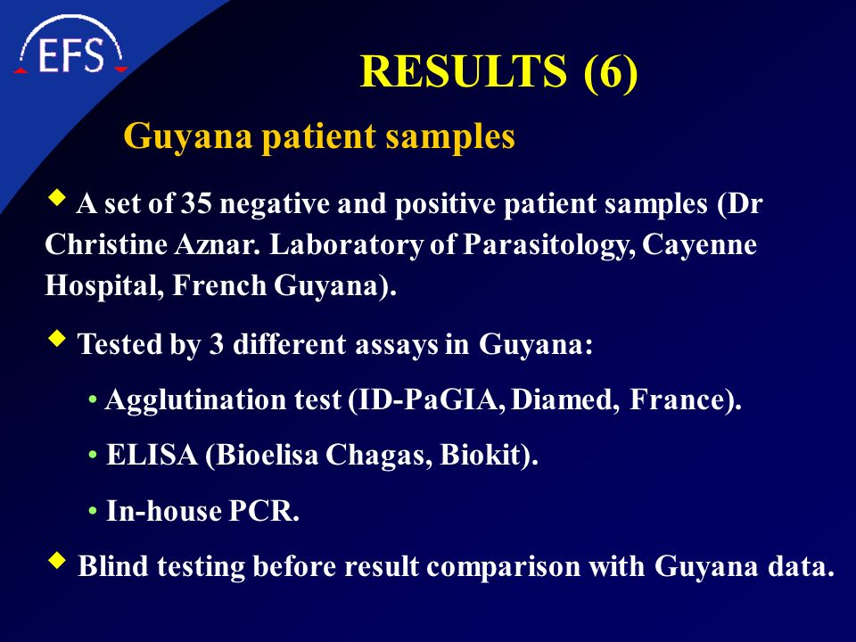 RESULTS (6) Guyana patient samples