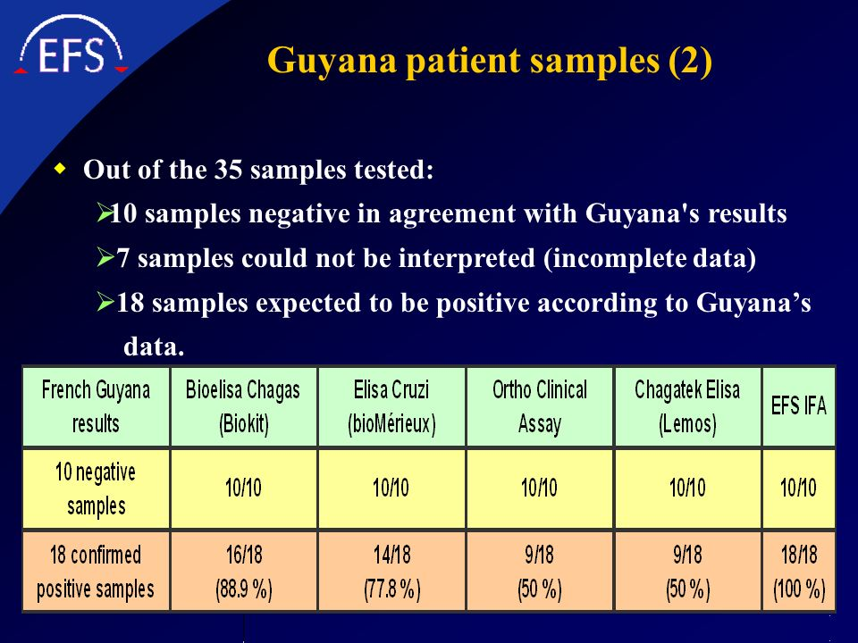 Guyana patient samples (2)