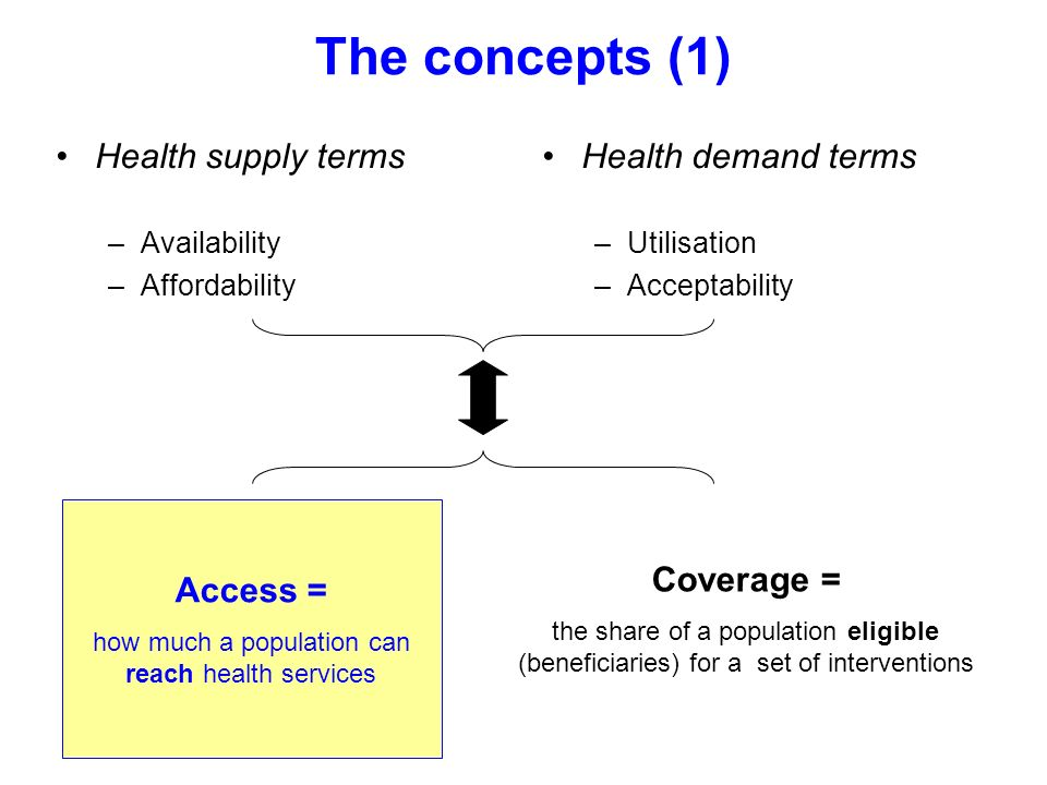 how much a population can reach health services