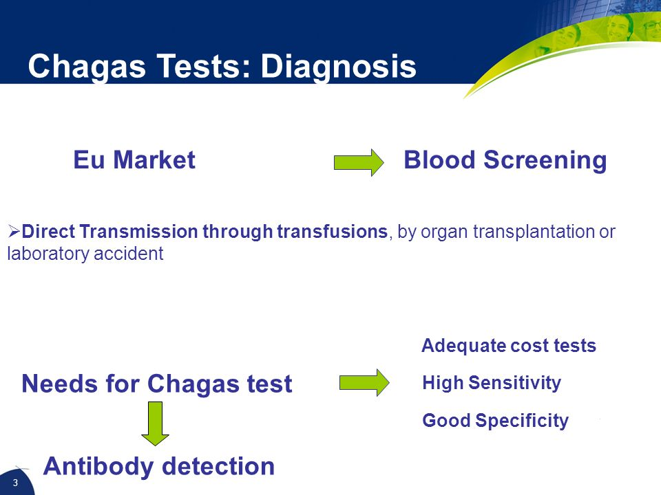 Chagas Tests: Developm...