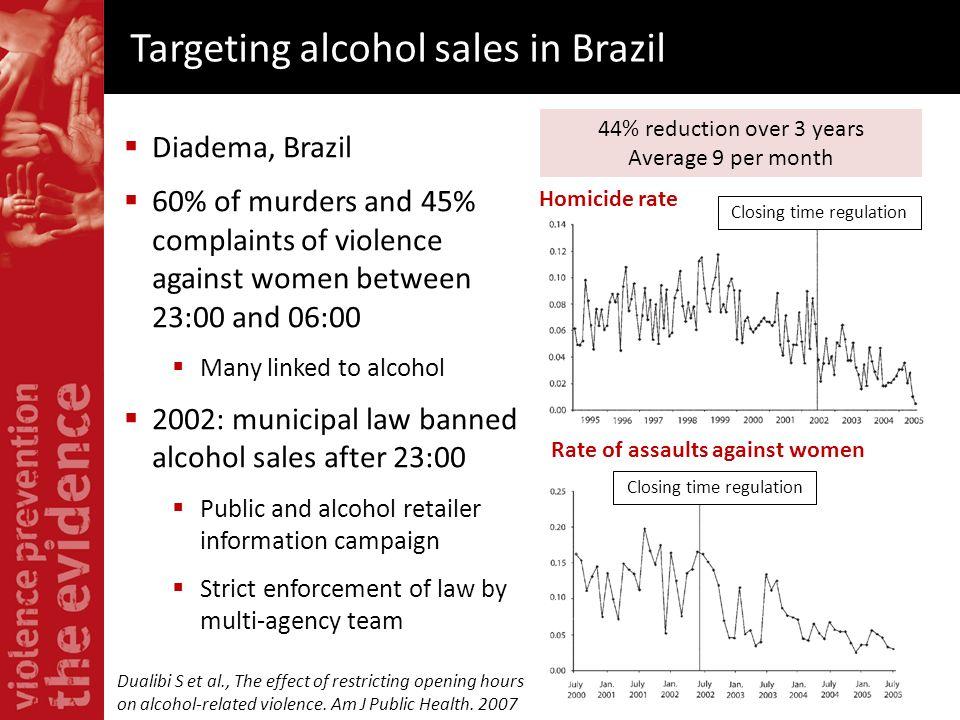 Targeting alcohol sales in Brazil