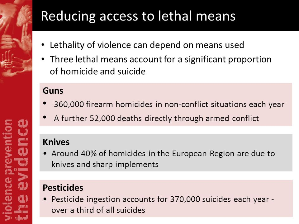 Reducing access to lethal means