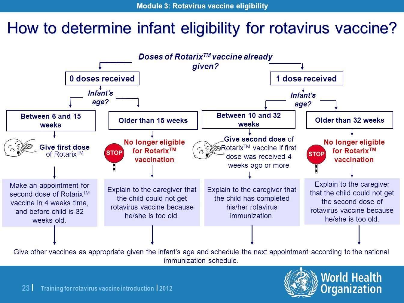 How to determine infant eligibility for rotavirus vaccine