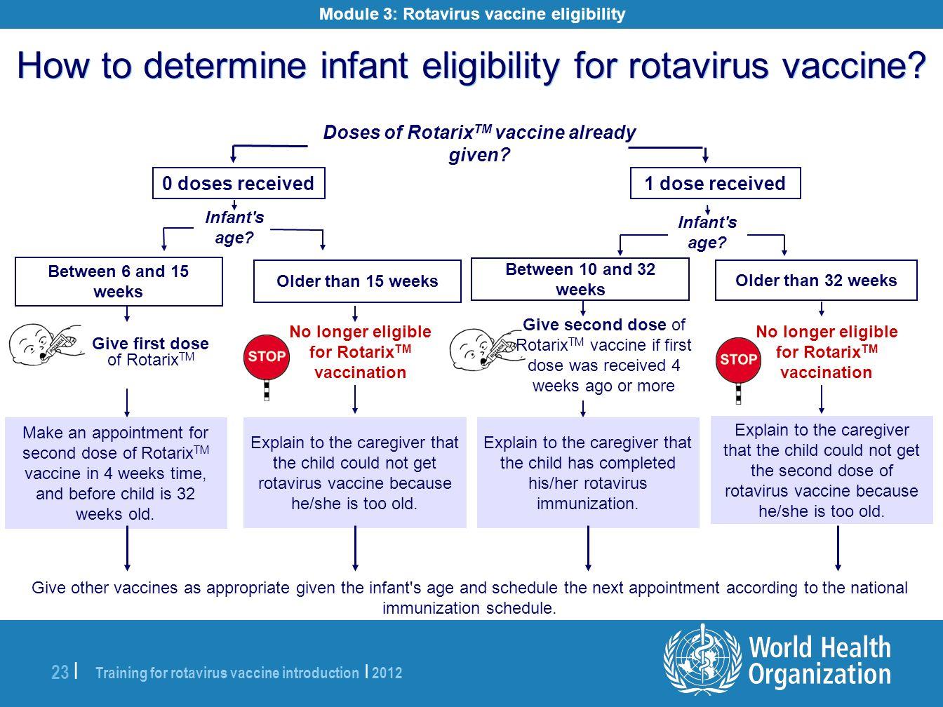 How to determine infant eligibility for rotavirus vaccine