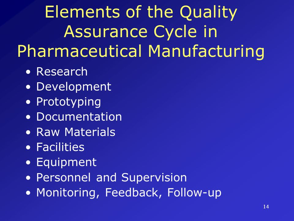 Elements of the Quality Assurance Cycle in Pharmaceutical Manufacturing