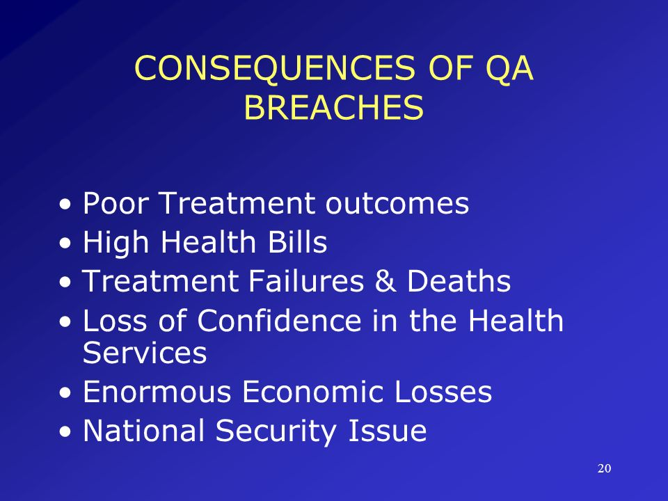CONSEQUENCES OF QA BREACHES