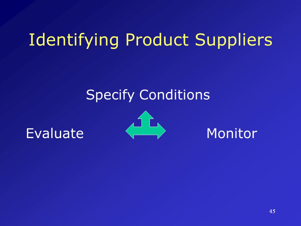 Identifying Product Suppliers