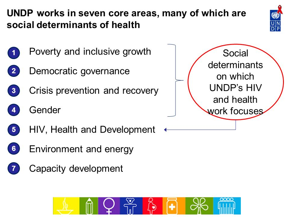 Social determinants on which UNDP's HIV and health work focuses