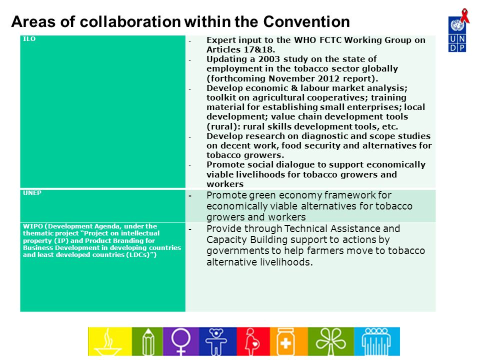 Areas of collaboration within the Convention