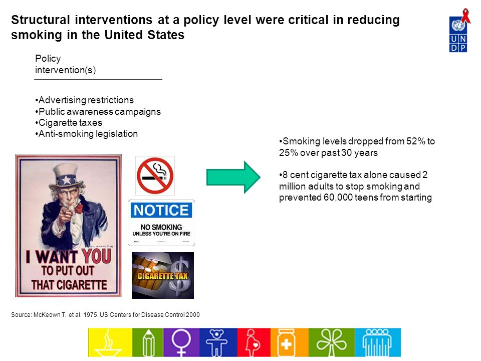Structural interventions at a policy level were critical in reducing smoking in the United States
