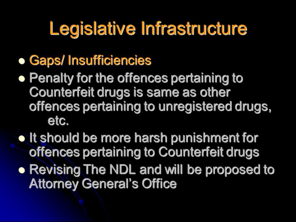 Legislative Infrastructure