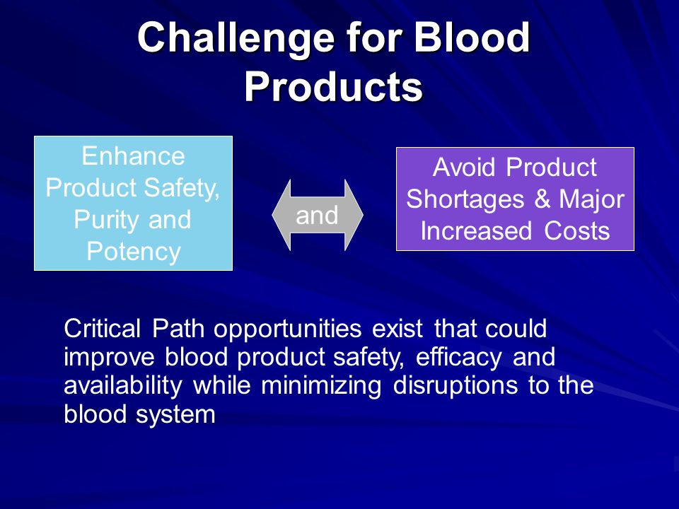 Challenge for Blood Products