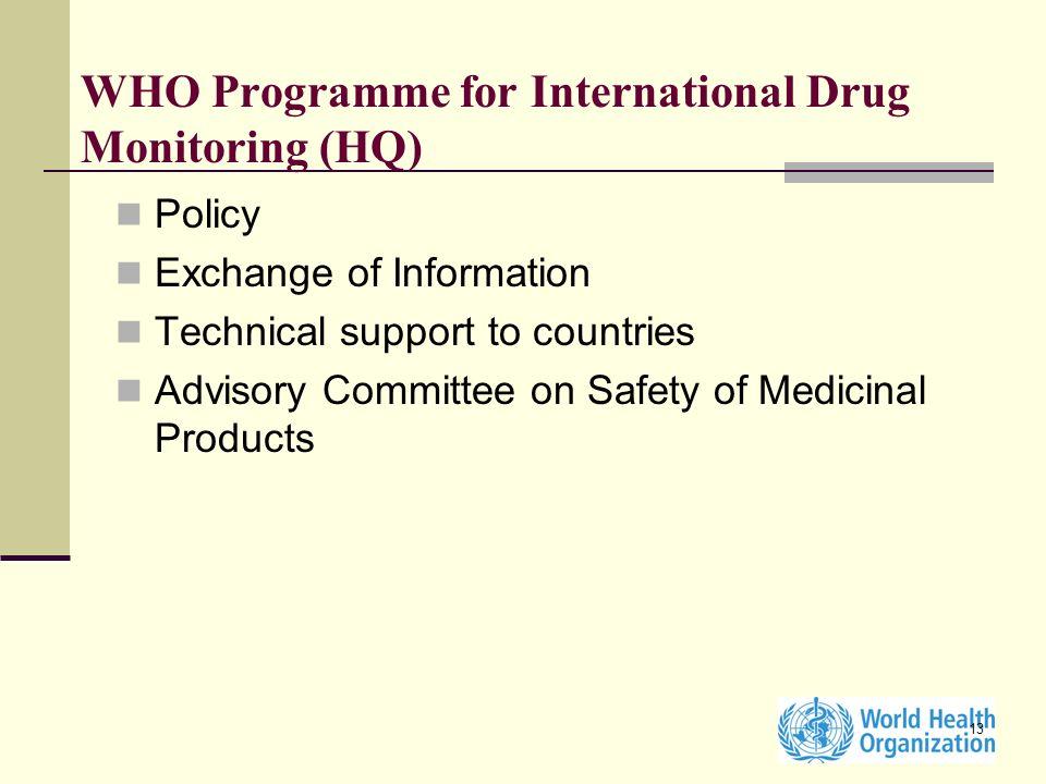 WHO Programme for International Drug Monitoring (HQ)