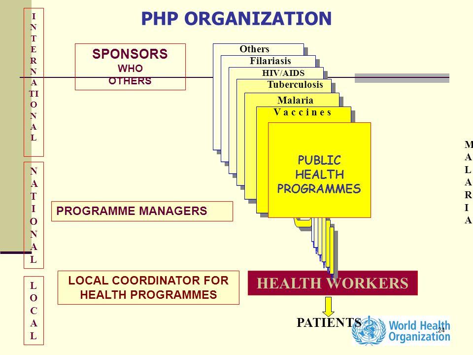 LOCAL COORDINATOR FOR HEALTH PROGRAMMES
