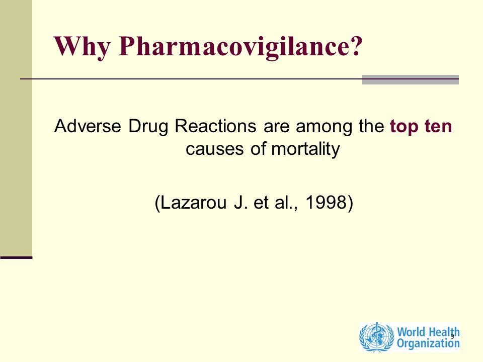 Why Pharmacovigilance