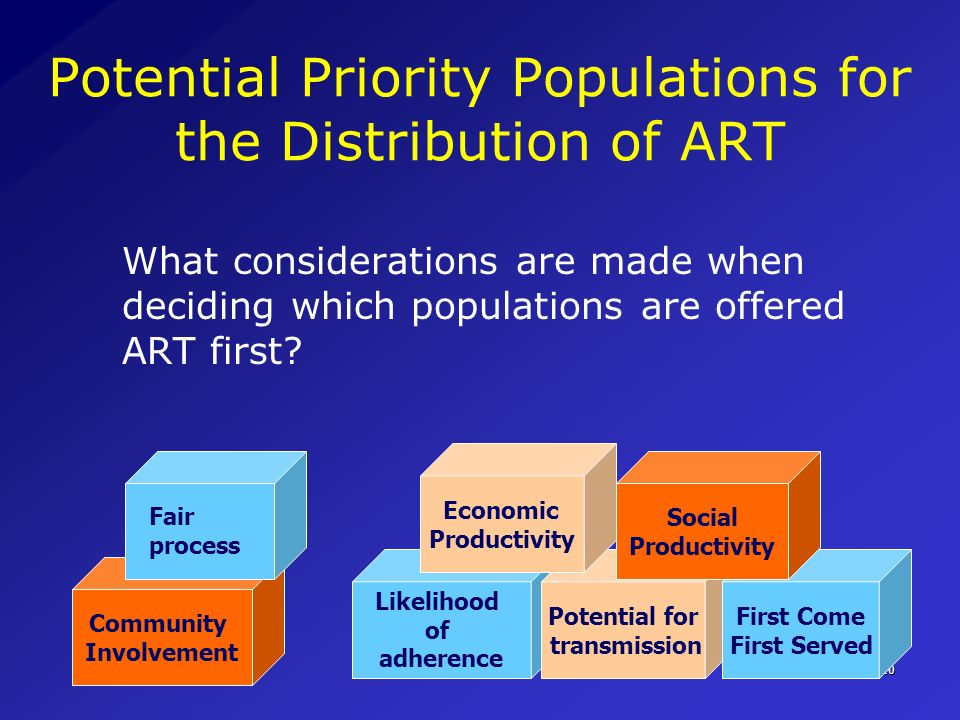 Potential Priority Populations for the Distribution of ART