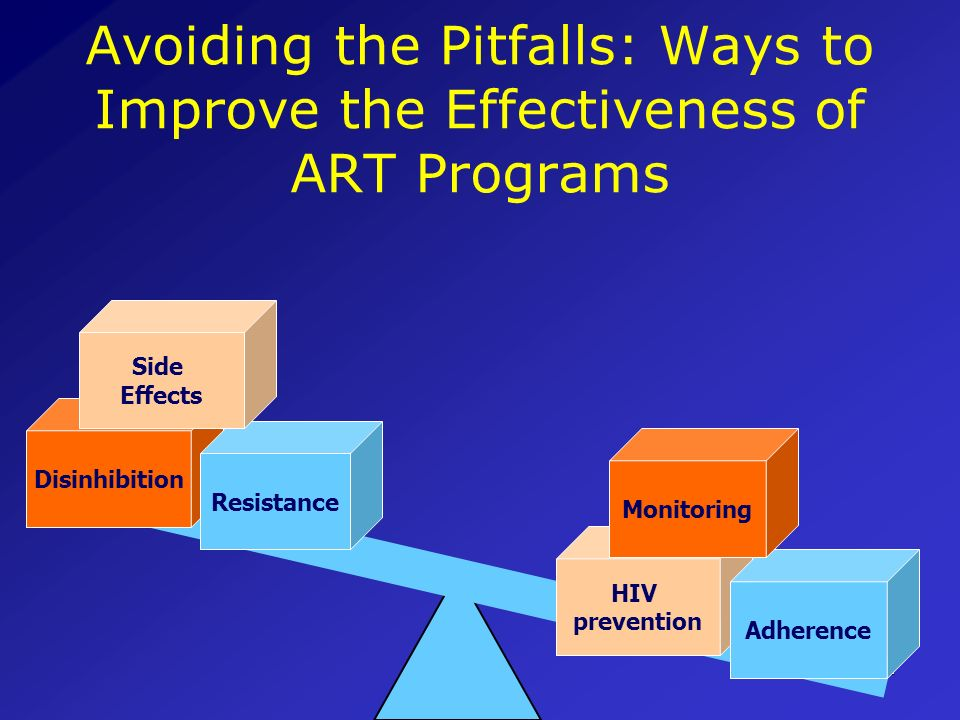 Avoiding the Pitfalls: Ways to Improve the Effectiveness of ART Programs