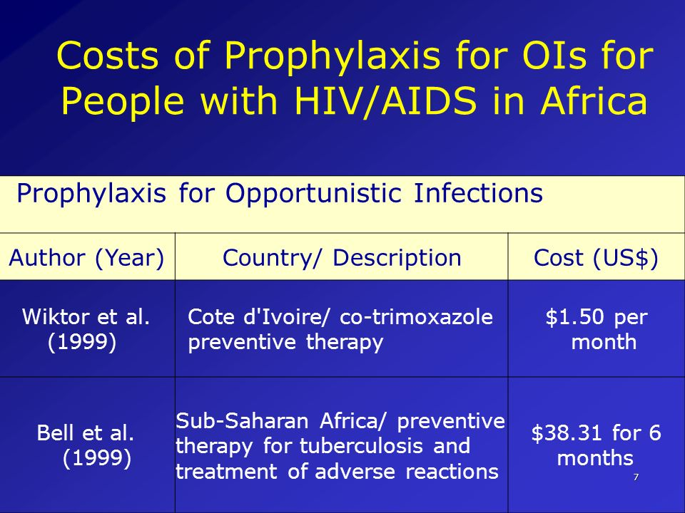 Costs of Prophylaxis for OIs for People with HIV/AIDS in Africa
