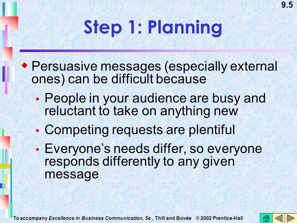 Writing Persuasive Messages - ppt download