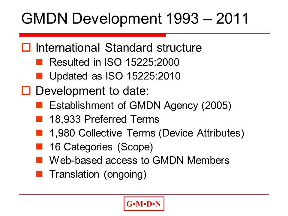 GMDN Development 1993 – 2011 International Standard structure