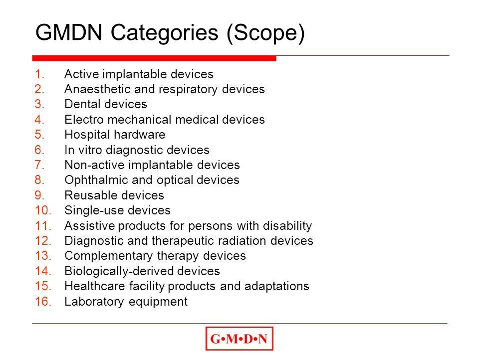 GMDN Categories (Scope)