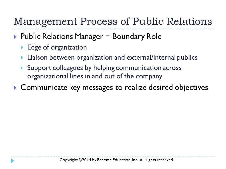 roles of public relations in an organization pdf