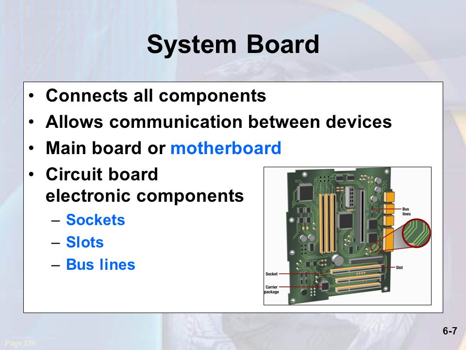 Chapter 6 The System Unit. - ppt video online download