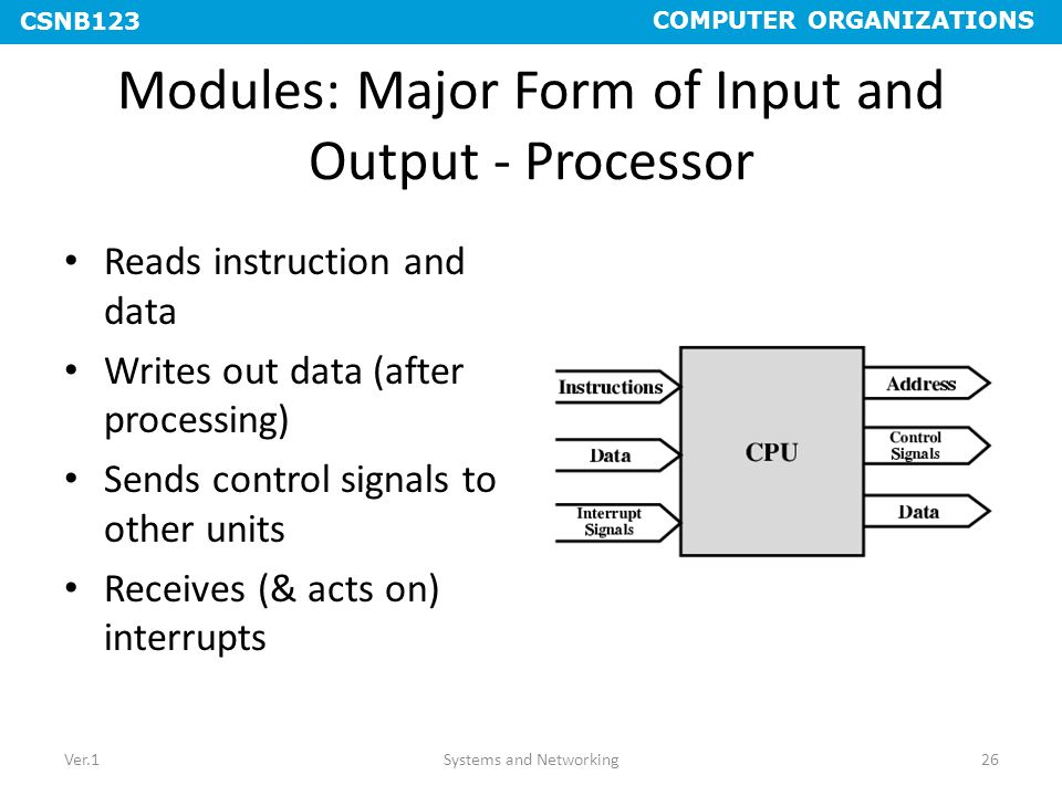 Modules: Major Form of Input and Output - Processor