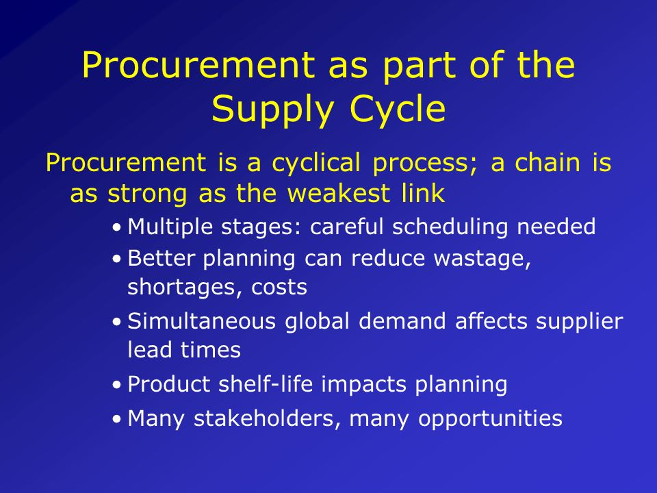 Procurement as part of the Supply Cycle