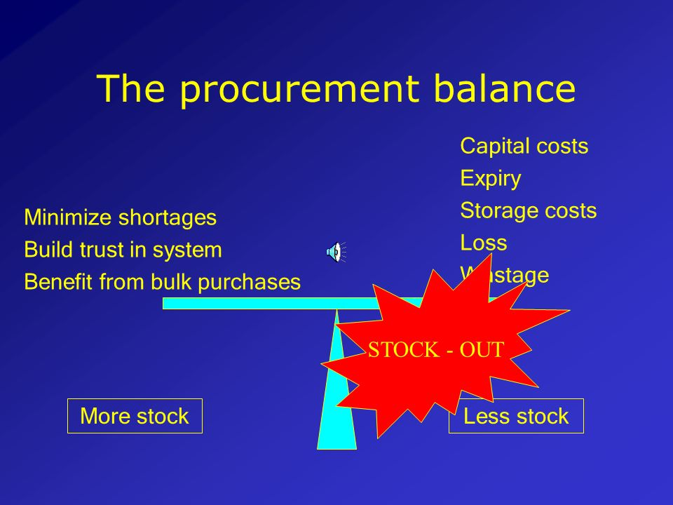 The procurement balance