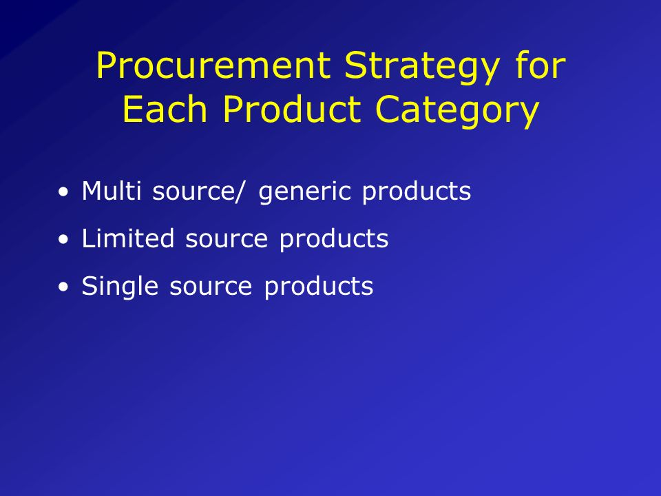 Procurement Strategy for Each Product Category