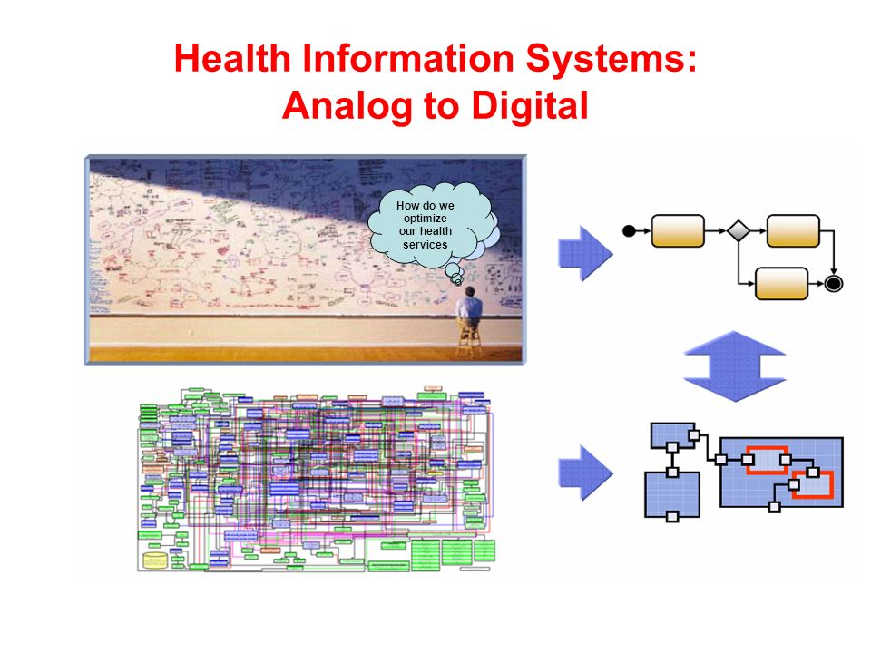 Health Information Systems: Analog to Digital