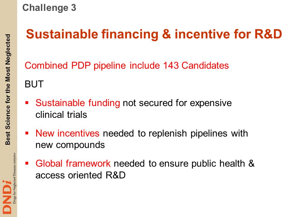 Sustainable financing & incentive for R&D