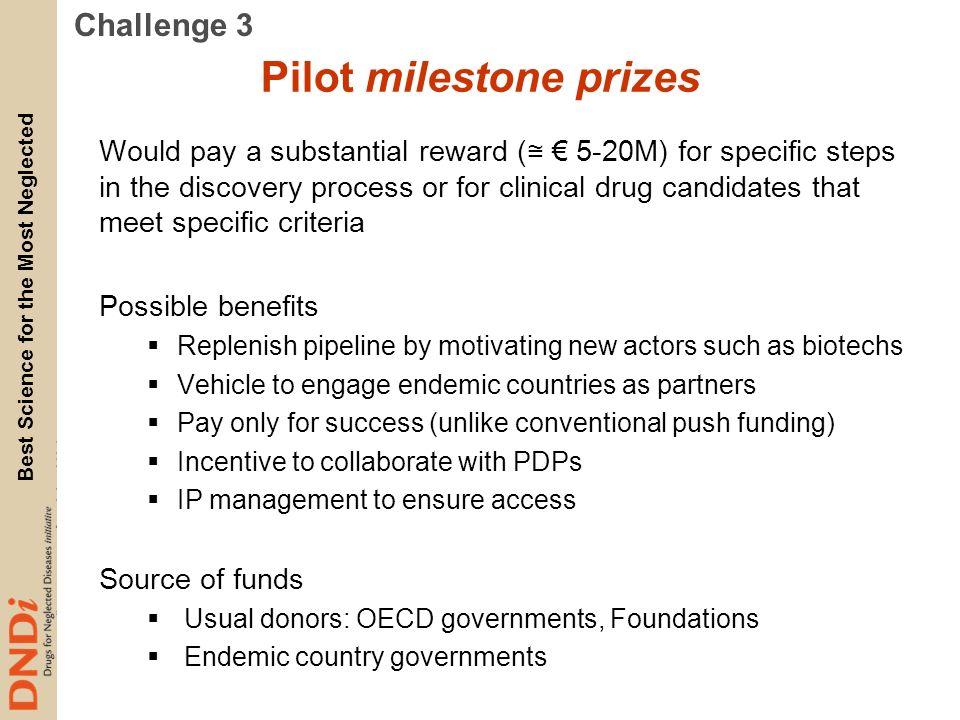 Pilot milestone prizes
