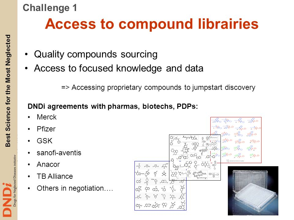Access to compound librairies