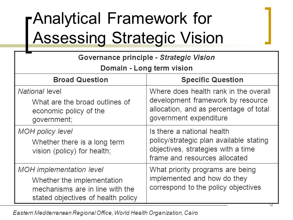 Analytical Framework for Assessing Strategic Vision
