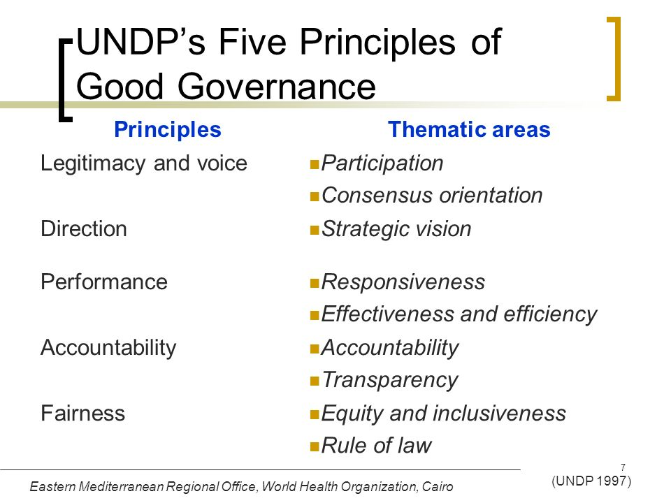 UNDP's Five Principles of Good Governance