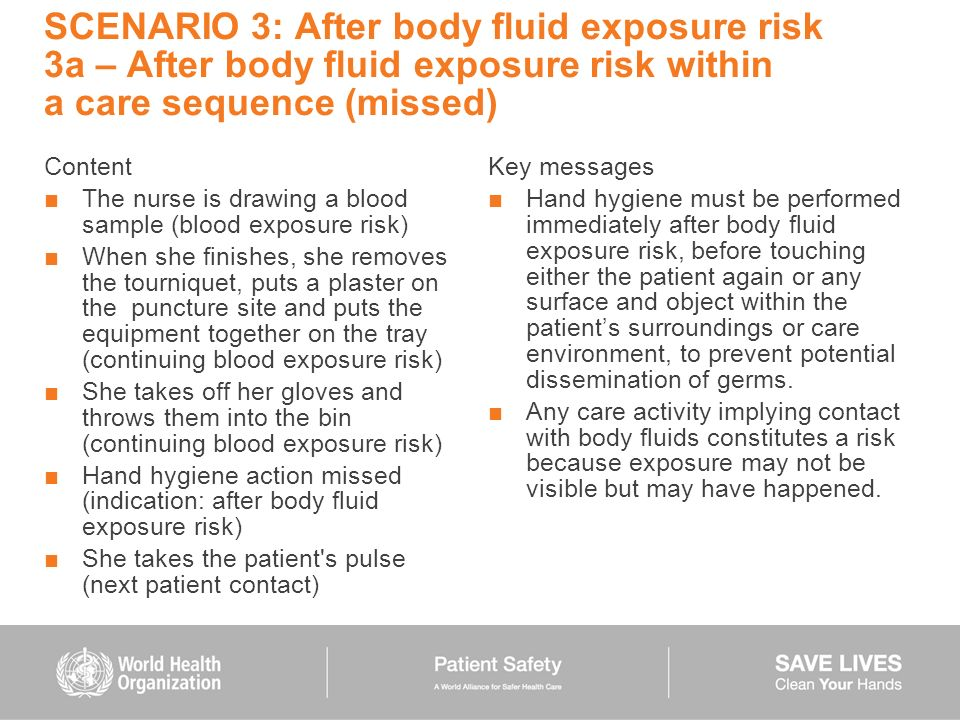 SCENARIO 3: After body fluid exposure risk 3a – After body fluid exposure risk within a care sequence (missed)