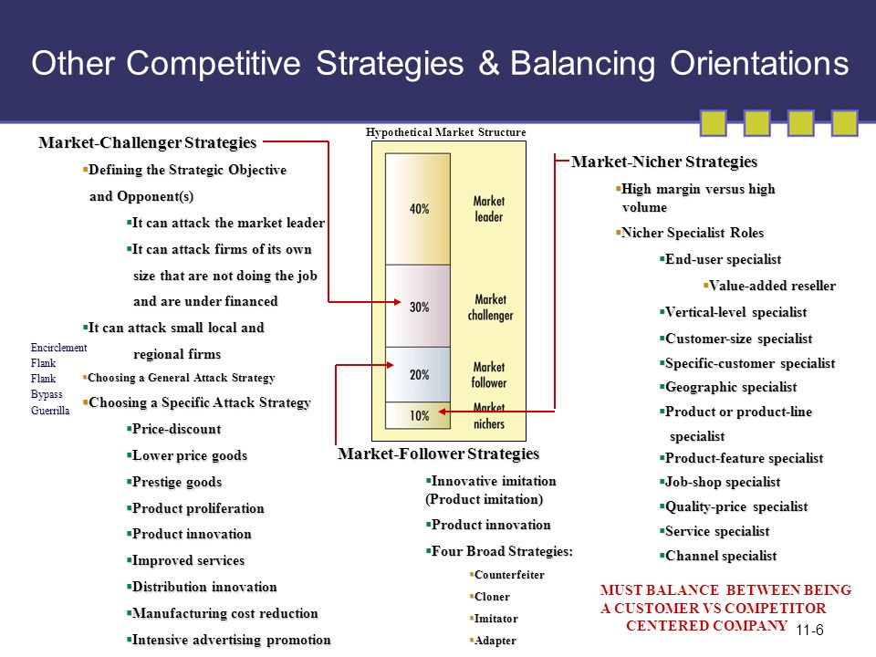 """competitive strategy vs value innovation Critical analysis done separately for cost leadership strategy and differentiation strategy identifies elementary value in both strategies in creating and sustaining a competitive advantage consistent and superior performance than competition could be reached with stronger foundations in the event """"hybrid strategy"""" is adopted."""