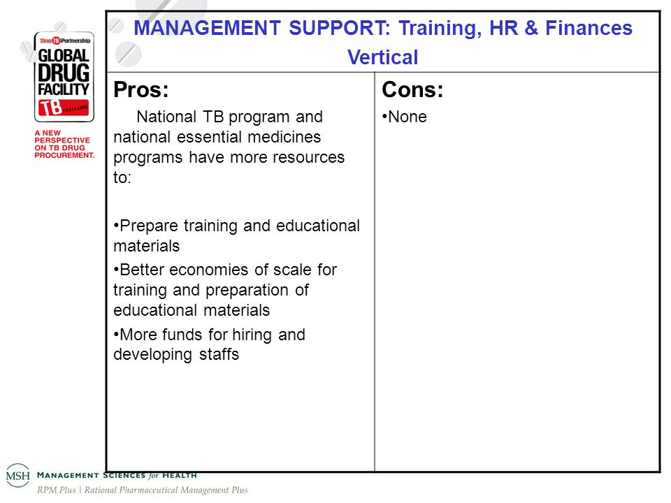 MANAGEMENT SUPPORT: Training, HR & Finances