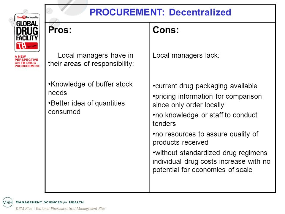 PROCUREMENT: Decentralized