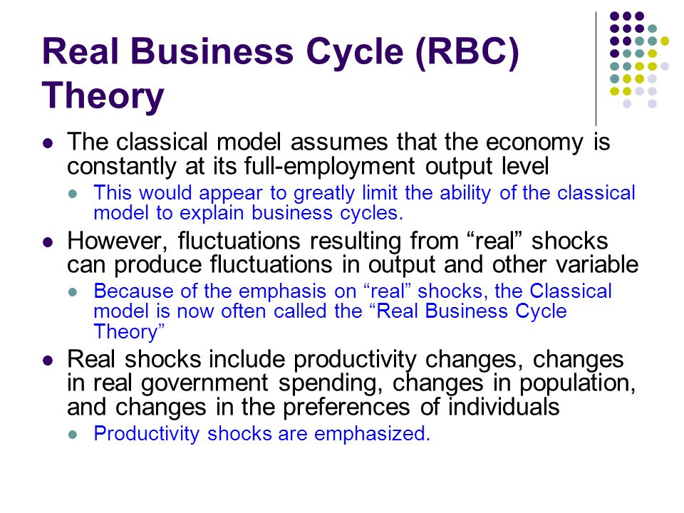 real business cycle