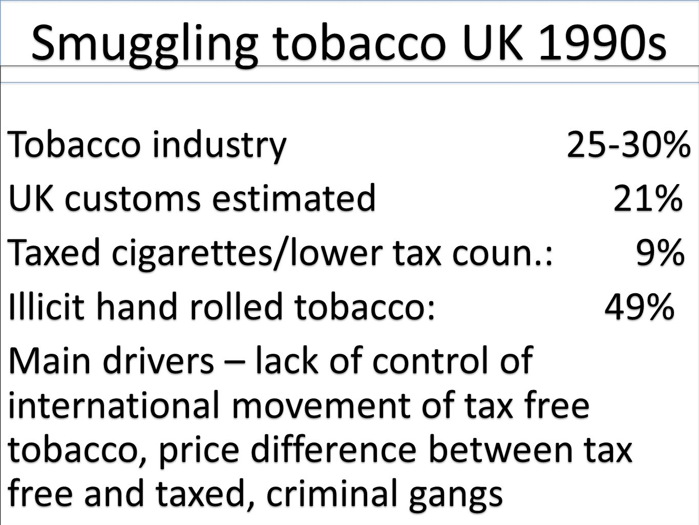 Smuggling tobacco UK 1990s Tobacco industry 25-30%