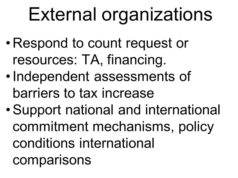External organizations