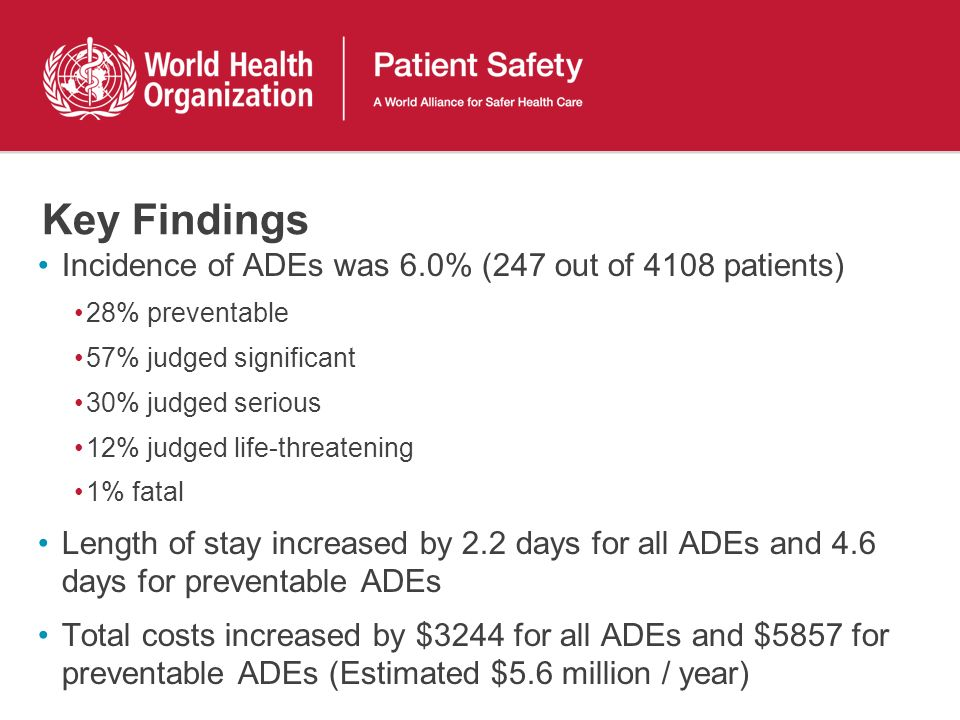 Key Findings Incidence of ADEs was 6.0% (247 out of 4108 patients)