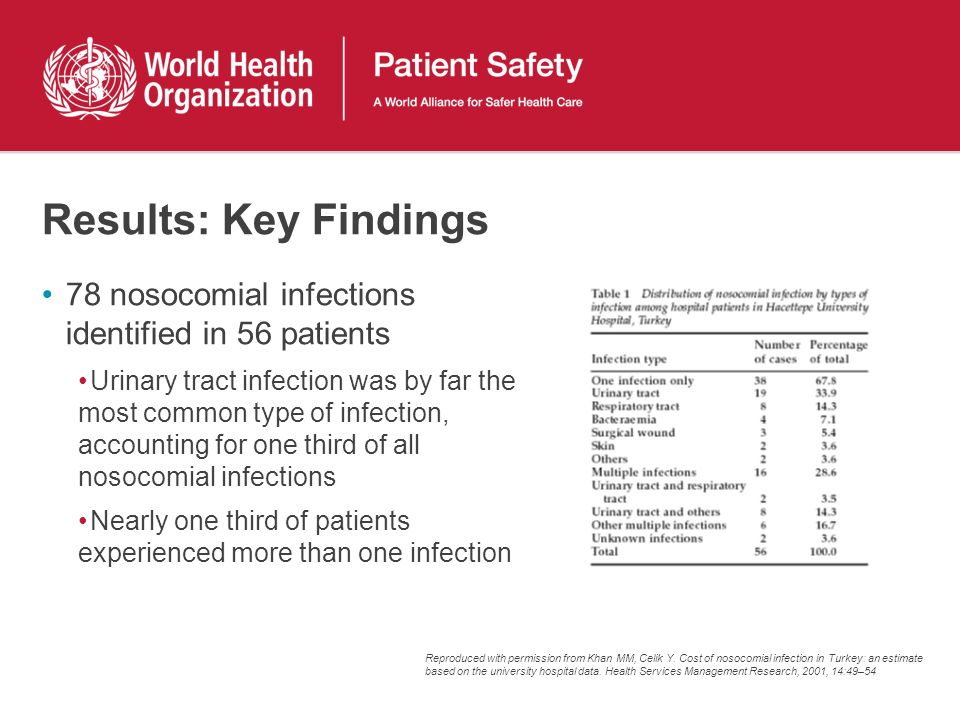 Results: Key Findings 78 nosocomial infections identified in 56 patients.