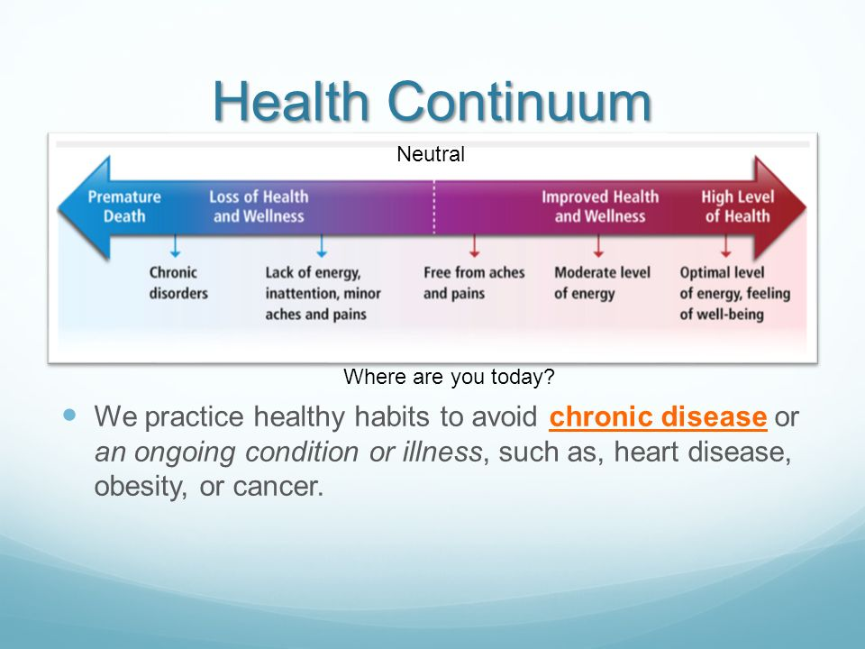 Health Continuum Neutral. Where are you today